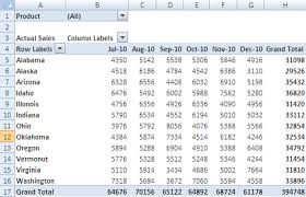 Sample Data For Pivot Table Pivot Table In Excel How To Create And Use Pivot Table Excel