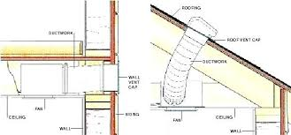 comfortable how to install a bathroom exhaust fan through the roof cost to install bathroom fan