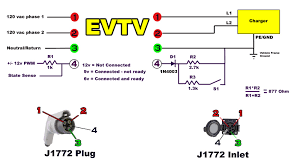 "j1772 2009 charging for your ev evtv motor verks these mysterious ""signals"" are actually trivial they are actually a single diode two resistors and a switch here s the diagram"