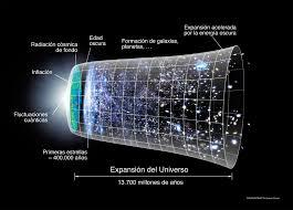 El principio cosmológico antrópico – Profesionales por el Bien Común – PBC