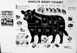 Cow Butcher Chart Cow Butcher Chart In 2019 Butcher Shop Prime Steak Steak
