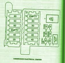 1995 cadillac fleet fuse box diagram circuit wiring diagrams 1995 cadillac fleet fuse box diagram