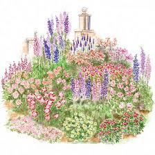 PERENNIAL COTTAGE GARDEN MJ McCabe Garden Design  Custom Garden Cottage Garden Plans