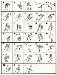 Asl Sign Alphabet Chart Ukrainian Sign Language Wikipedia