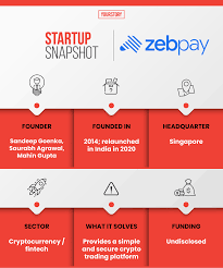How to start a bitcoin exchange in india? Return Of Zebpay How The Crypto Trading Startup Is Making The Most Of India S Bitcoin Boom