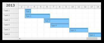 Gantt Chart Scheduler Daypilot Documentation