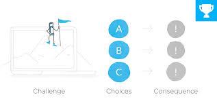 Design Challenge Ideas Visual Design Ideas For E Learning Scenarios 211