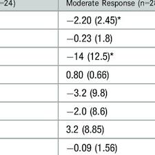 Acsm Waist Circumference Chart Samples Selection Flow Chart Bmi Body Mass Index Acsm