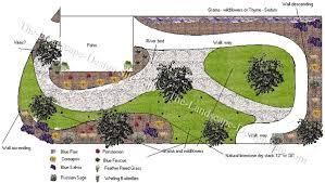 Xeriscaping Idea For A Backyard