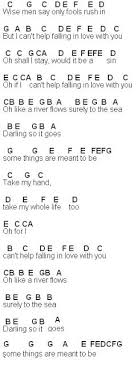 This silly piano notes chart helps you learn the white piano key layout without counting up from a or c. Flute Sheet Music Can T Help Falling In Love Piano Music Easy Flute Sheet Music Piano Music With Letters