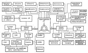 Реферат Центровая оснастка и патроны токарных станков  Центровая оснастка и патроны токарных станков