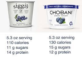 siggi s icelandic yogurt vs chobani s greek yogurt