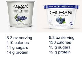 siggi s icelandic yogurt vs chobani s greek yogurt