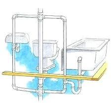 bathroom wiring diagram vent mncenterfornursing com bathroom wiring diagram vent bathroom wiring diagram awesome bathroom vent diagram bathroom drain vent plumbing
