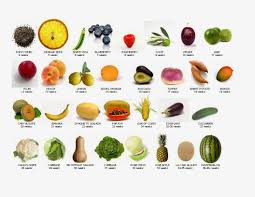 Baby Size Chart Not Fruit Compared To Featured Image