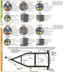 wiring diagram for boat trailer the wiring diagram wiring diagram for karavan boat trailer readingrat net on karavan boat trailer wiring diagram