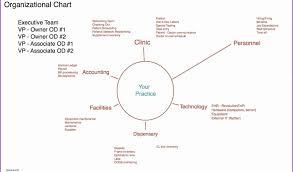 Salem Clinic My Chart Mychart Login Page At Benjaminny Com