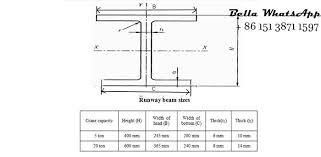 Black Crane Size Chart Monorail Beam Size Chart New Images Beam