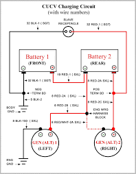 cucv wiring diagram cucv wiring diagrams cucv wiring diagram