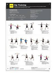 Trx Training Rip Training Workout Poster Exercise Guide For Rip Trainer