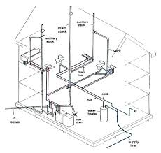 inground pool plumbing diagram pool heater manual swimming air inground pool plumbing diagram basic pool plumbing diagram inspirational home piping diagram wiring diagram of basic inground pool plumbing diagram