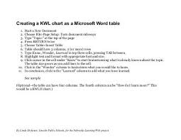 Creating A Kwl Chart As A Microsoft Word Table