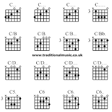 advanced guitar chords guitar chords advanced c c c c c b c b c b c bb c d c d