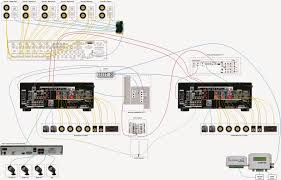 home wiring the wiring diagram home wiring diagram software nilza house wiring