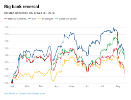 Cargill Stock Chart Financials Near Correction As Banks And Money Managers Lead
