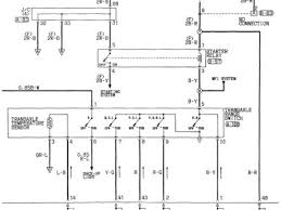 mitsubishi fto stereo wiring diagram mitsubishi discover your mitsubishi colt alternator wiring diagram