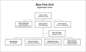 Organizational Chart Of Food Industry 55 Surprising Simple Organizational Structure Of A Restaurant