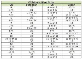 Size Guide Greenberry Kids