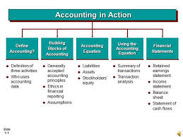 define accounting accounting equation assignments expertsmind authorstream