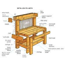 45 DIY Potting Bench Plans That Will Make Planting Easier FreePlans For A Potting Bench