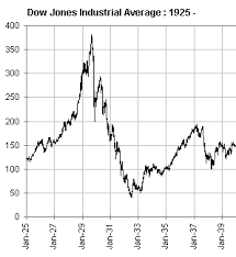 A Brief Tale Of 1937 Seeking Alpha