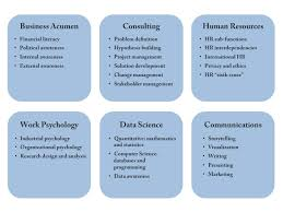 Analytic Skill The Power Of People 6 Skills For People Analytics Success