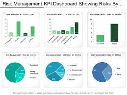 Bubble Chart Risk Management Risk Management Kpi Dashboard Showing Risks By Level