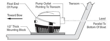 attwood bilge pump wiring diagram wiring diagram attwood bilge pump wiring diagram user guideattwood bilge pump wiring diagram