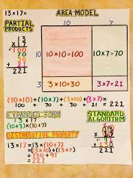4 Nbt 5 Multiplying Multi Digit Numbers Lessons Tes Teach