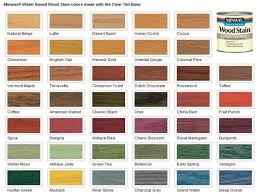 8 Best Images Of Stain Chart Minwax Pine Minwax Stain Light