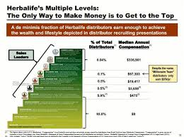 Forget Belgium Here Are 7 Reasons That Herbalife Fits The