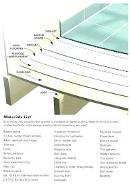 porcelain tiles thickness thickness for porcelain tile how to lay tile wonderful preparing your for ceramic porcelain tiles