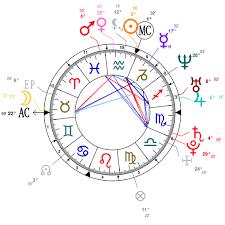 Xxxtentacion Birth Chart Astrology And Natal Chart Of Lindsey Kraft Born On 1983 01 23