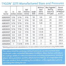 Peristaltic Pump Tubing Size Chart Silicone Tubing Size Chart Www Bedowntowndaytona Com
