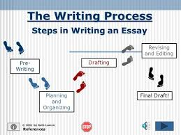essay on writing process steps in writing an essay ppt video online download