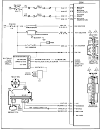 tbi wiring harness diagram tbi image wiring diagram chevy it possible to get a wiring diagram for connection van tbi on tbi wiring harness