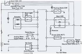89 jeep wrangler ignition switch wiring diagram for best 1991 jeep 89 jeep wrangler ignition switch wiring diagram for best 1991 jeep cherokee steering column diagram