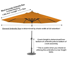 important note there are hundreds of umbrella manufacturers all over the world most umbrella manufacturers build individual umbrellas to their own