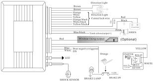 car keyless entry system wiring diagram wiring diagram m6 plc car alarm system wiring diagram wiring diagram data schema car keyless entry system wiring diagram