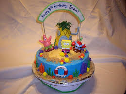 Applying Spongebob Birthday Party Ideas For Your Kids Classic Style
